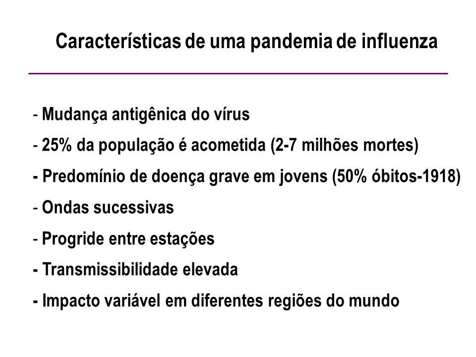 - Mudança antigênica do vírus - 25% da população é acometida (2-7 milhões mortes) - Predomínio de doença grave em jovens (50% óbitos-1918) - Ondas suc