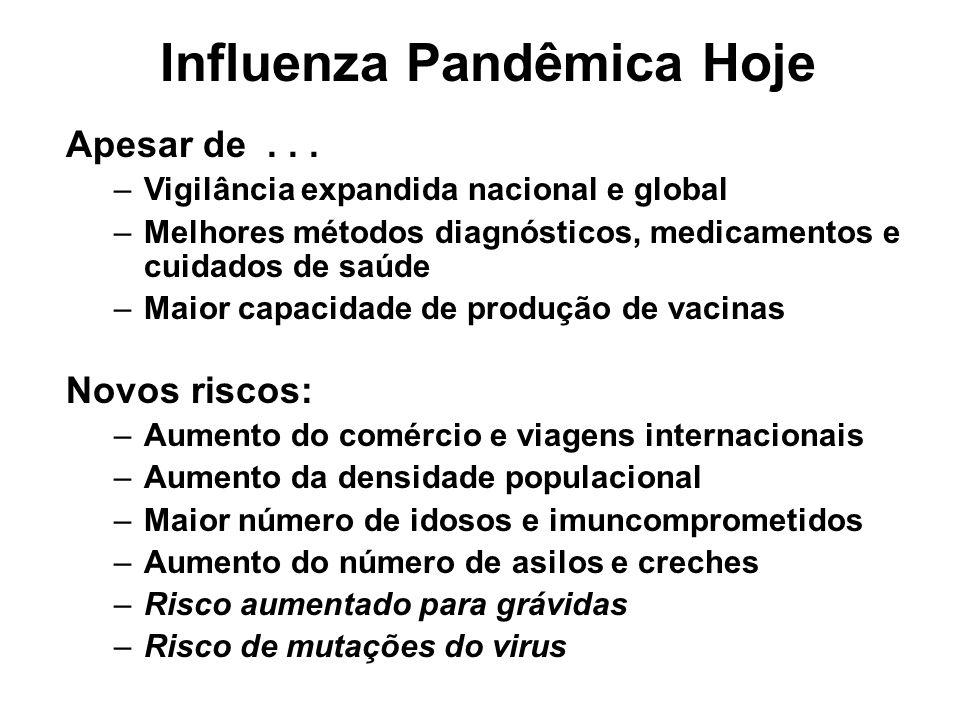 Spread of a Novel Influenza A (H1N1) Virus via Global Airline Transportation.