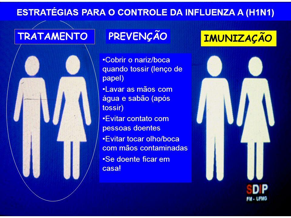 ESTRATÉGIAS PARA O CONTROLE DA INFLUENZA A (H1N1) TRATAMENTO IMUNIZAÇÃO PREVENÇÃO Cobrir o nariz/boca quando tossir (lenço de papel) Lavar as mãos com