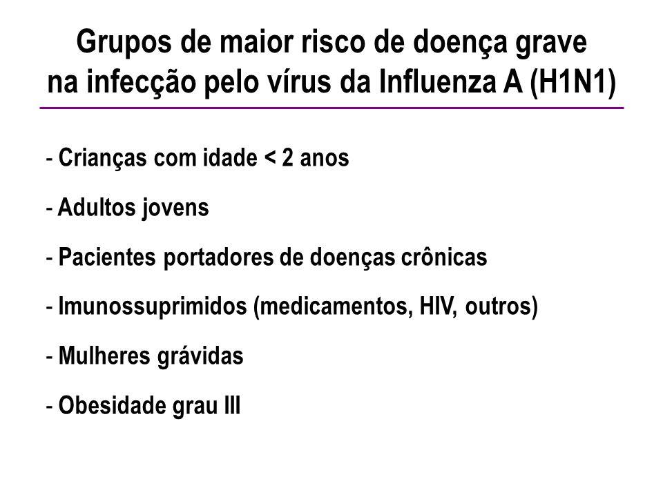 - Crianças com idade < 2 anos - Adultos jovens - Pacientes portadores de doenças crônicas - Imunossuprimidos (medicamentos, HIV, outros) - Mulheres gr
