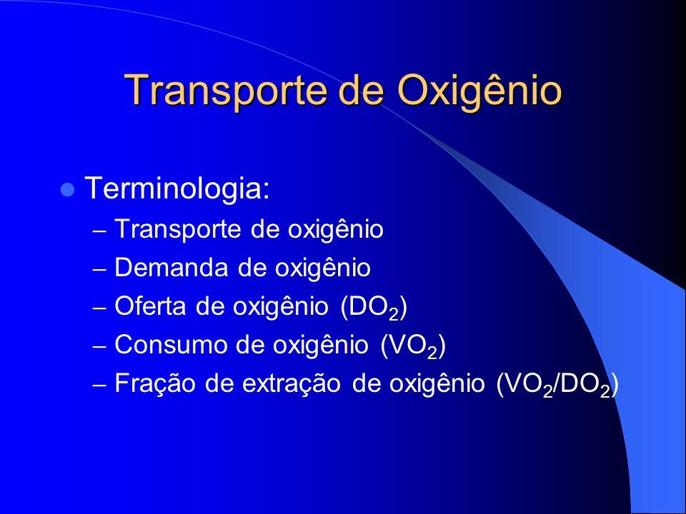Transporte de Oxigênio Terminologia: – Transporte de oxigênio – Demanda de oxigênio – Oferta de oxigênio (DO 2 ) – Consumo de oxigênio (VO 2 ) – Fração de extração de oxigênio (VO 2 /DO 2 )