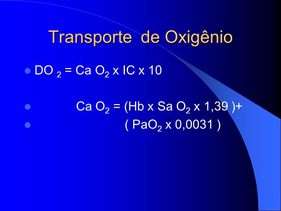 Transporte de Oxigênio DO 2 = Ca O 2 x IC x 10 Ca O 2 = (Hb x Sa O 2 x 1,39 )+ ( PaO 2 x 0,0031 )
