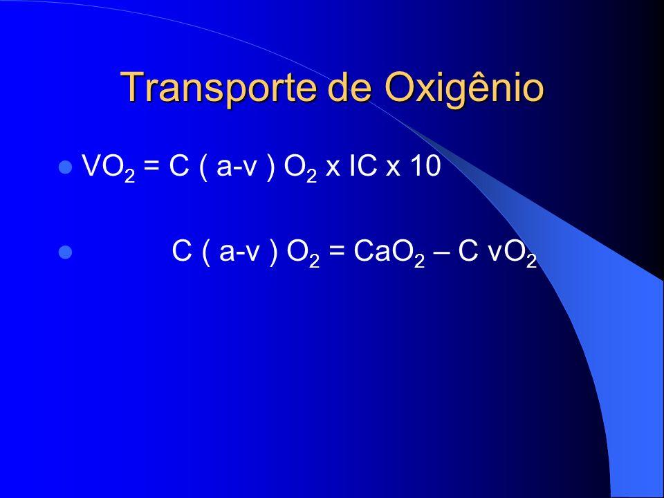 Transporte de Oxigênio VO 2 = C ( a-v ) O 2 x IC x 10 C ( a-v ) O 2 = CaO 2 – C vO 2