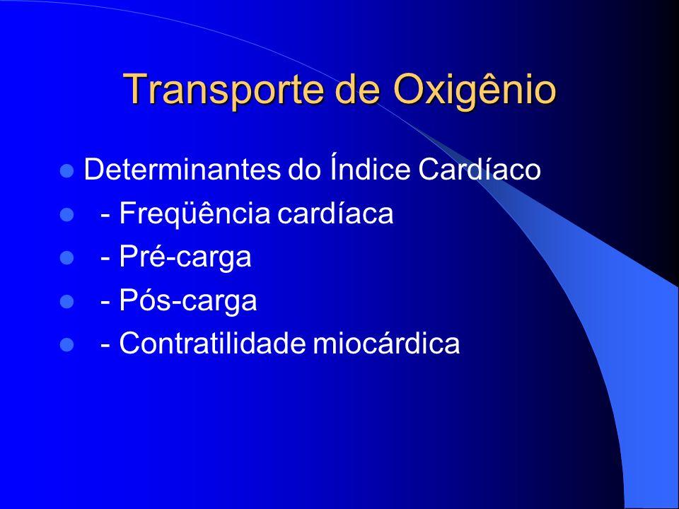 Transporte de Oxigênio Determinantes do Índice Cardíaco - Freqüência cardíaca - Pré-carga - Pós-carga - Contratilidade miocárdica