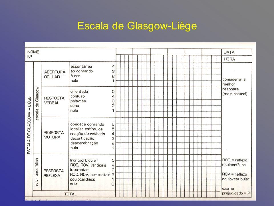 Escala de Glasgow-Liège