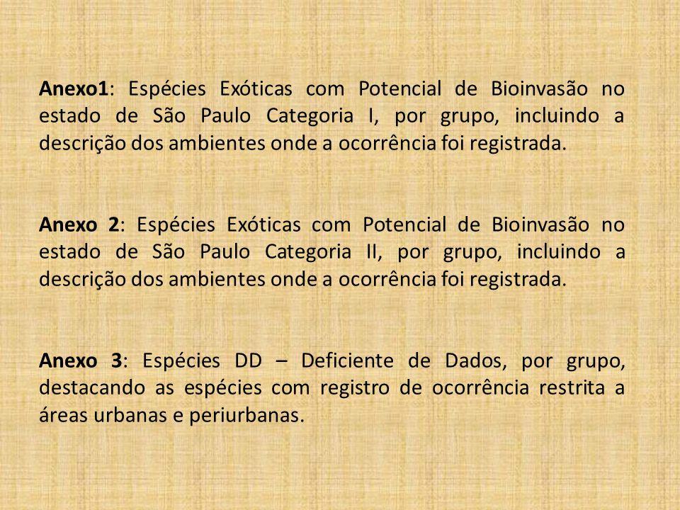 Anexo1: Espécies Exóticas com Potencial de Bioinvasão no estado de São Paulo Categoria I, por grupo, incluindo a descrição dos ambientes onde a ocorrência foi registrada.