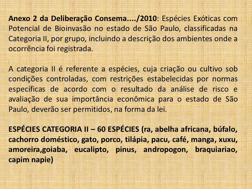Anexo 2 da Deliberação Consema..../2010: Espécies Exóticas com Potencial de Bioinvasão no estado de São Paulo, classificadas na Categoria II, por grupo, incluindo a descrição dos ambientes onde a ocorrência foi registrada.