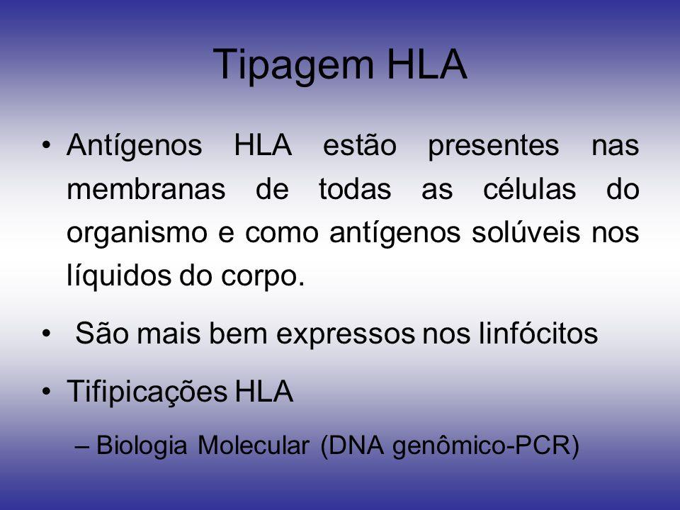 Tipagem HLA Antígenos HLA estão presentes nas membranas de todas as células do organismo e como antígenos solúveis nos líquidos do corpo. São mais bem