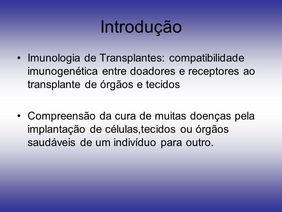 Introdução Desafios à transplantação –Desenvolvimento de técnicas cirúrgicas –Equipe Multidisciplinar bem Treinada –Desenvolvimento de imunossupressores – Avaliação imunológica –Rejeição de tecidos transplantados –Aumento da sobrevida do enxerto