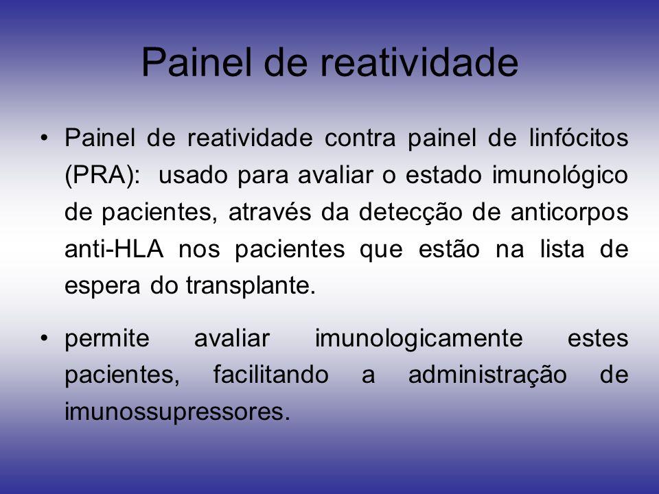 Painel de reatividade Painel de reatividade contra painel de linfócitos (PRA): usado para avaliar o estado imunológico de pacientes, através da detecç