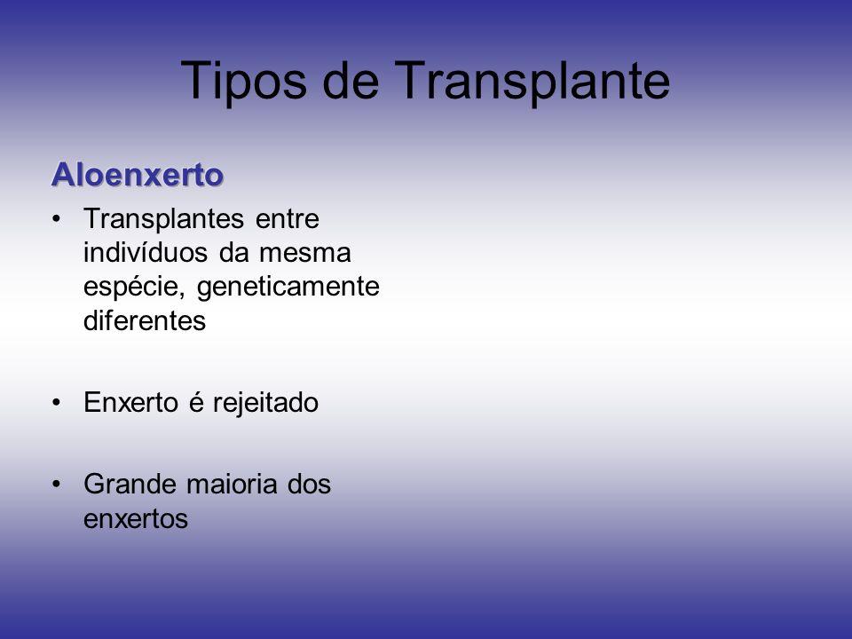 Função do órgão afetada: –Deposição de anticorpos –Ativação do complemento –Destruição vascular Transplantes renais são mais susceptíveis Prevenção : Detecção do Ac (Cross- Matching)