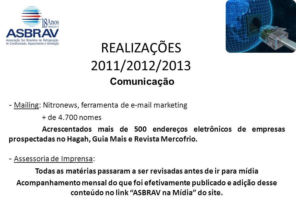 REALIZAÇÕES 2011/2012/2013 Comunicação - Mailing: Nitronews, ferramenta de e-mail marketing + de 4.700 nomes Acrescentados mais de 500 endereços eletrônicos de empresas prospectadas no Hagah, Guia Mais e Revista Mercofrio.