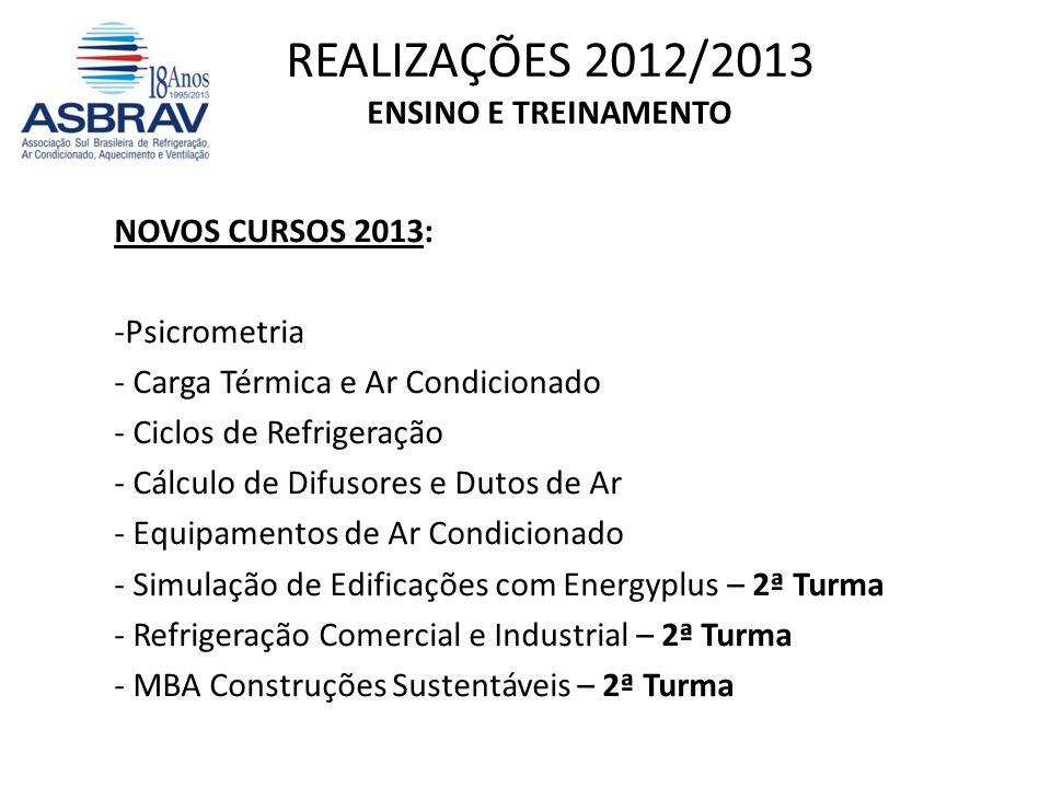 REALIZAÇÕES 2012/2013 ENSINO E TREINAMENTO NOVOS CURSOS 2013: -Psicrometria - Carga Térmica e Ar Condicionado - Ciclos de Refrigeração - Cálculo de Di
