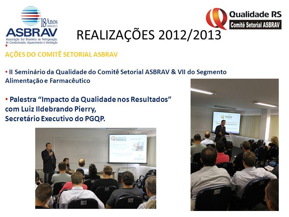AÇÕES DO COMITÊ SETORIAL ASBRAV II Seminário da Qualidade do Comitê Setorial ASBRAV & VII do Segmento Alimentação e Farmacêutico Palestra Impacto da Q