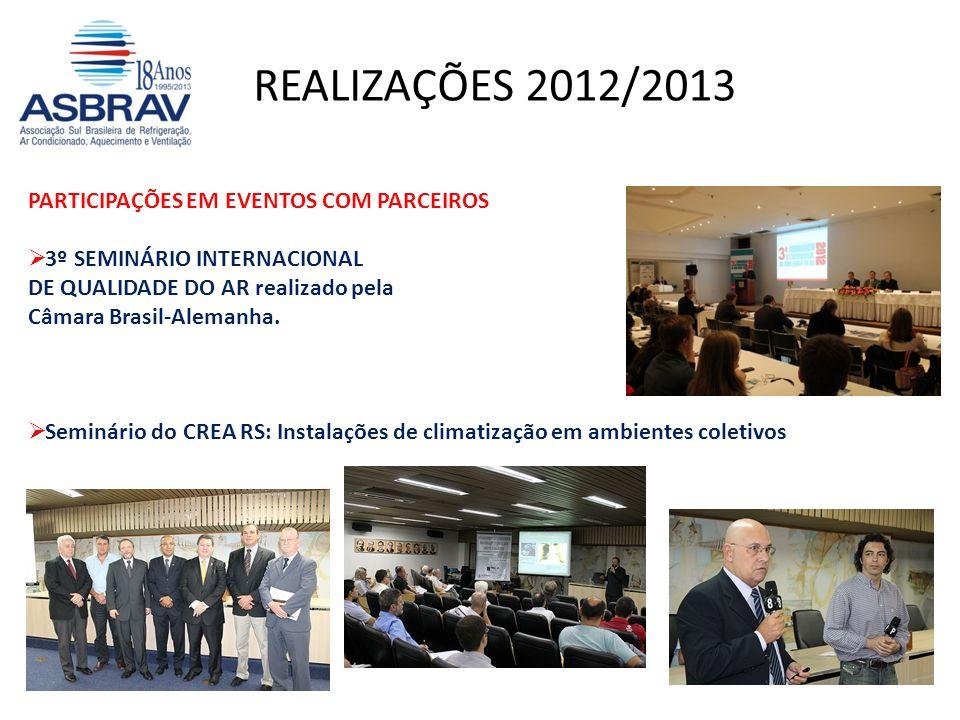 PARTICIPAÇÕES EM EVENTOS COM PARCEIROS 3º SEMINÁRIO INTERNACIONAL DE QUALIDADE DO AR realizado pela Câmara Brasil-Alemanha. Seminário do CREA RS: Inst