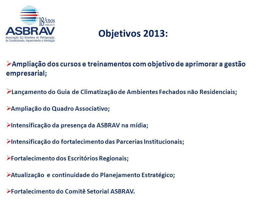 Objetivos 2013: Ampliação dos cursos e treinamentos com objetivo de aprimorar a gestão empresarial; Lançamento do Guia de Climatização de Ambientes Fe