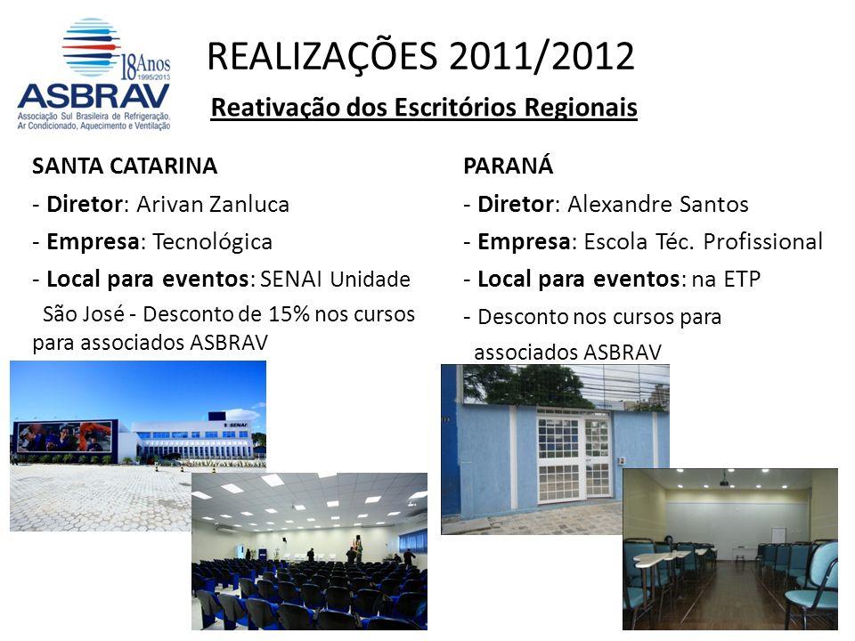REALIZAÇÕES 2011/2012 Reativação dos Escritórios Regionais SANTA CATARINA - Diretor: Arivan Zanluca - Empresa: Tecnológica - Local para eventos: SENAI