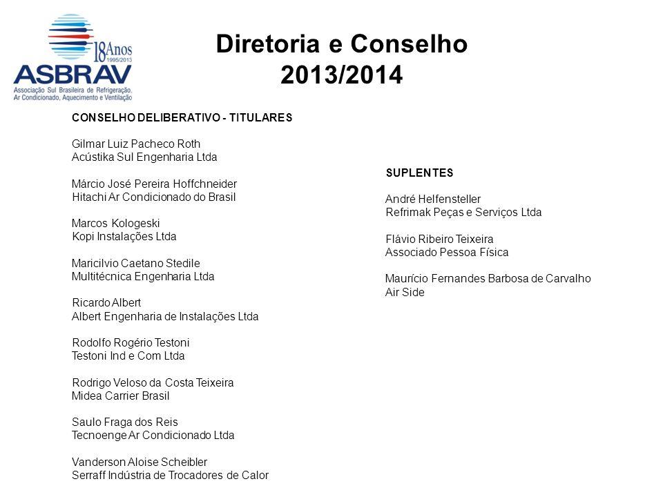 Diretoria e Conselho 2013/2014 CONSELHO DELIBERATIVO - TITULARES Gilmar Luiz Pacheco Roth Acústika Sul Engenharia Ltda Márcio José Pereira Hoffchneide