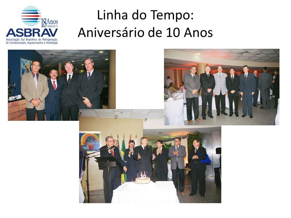 PARTICIPAÇÕES EM EVENTOS COM PARCEIROS 3º SEMINÁRIO INTERNACIONAL DE QUALIDADE DO AR realizado pela Câmara Brasil-Alemanha.