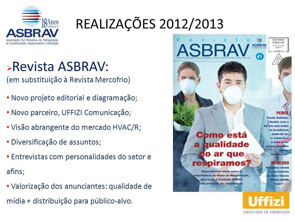 Revista ASBRAV: (em substituição à Revista Mercofrio) Novo projeto editorial e diagramação; Novo parceiro, UFFIZI Comunicação; Visão abrangente do mer