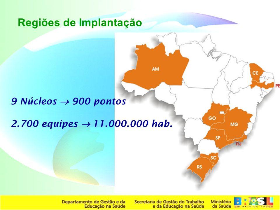 Secretaria de Gestão do Trabalho e da Educação na Saúde Regiões de Implantação 9 Núcleos 900 pontos 2.700 equipes 11.000.000 hab.