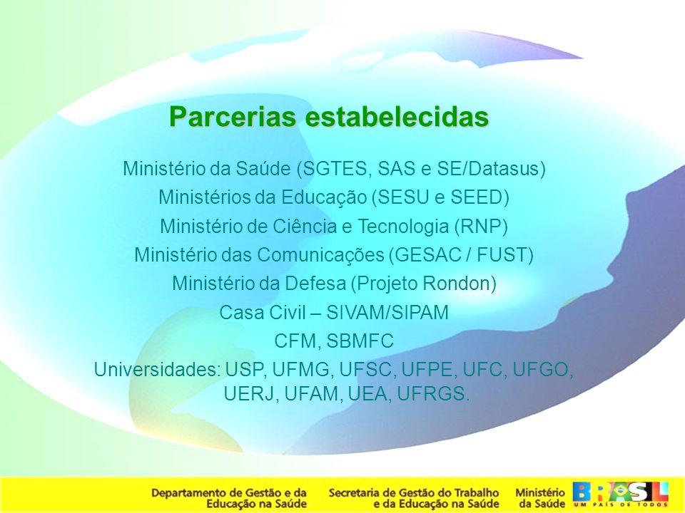 Secretaria de Gestão do Trabalho e da Educação na Saúde Parcerias estabelecidas Ministério da Saúde (SGTES, SAS e SE/Datasus) Ministérios da Educação
