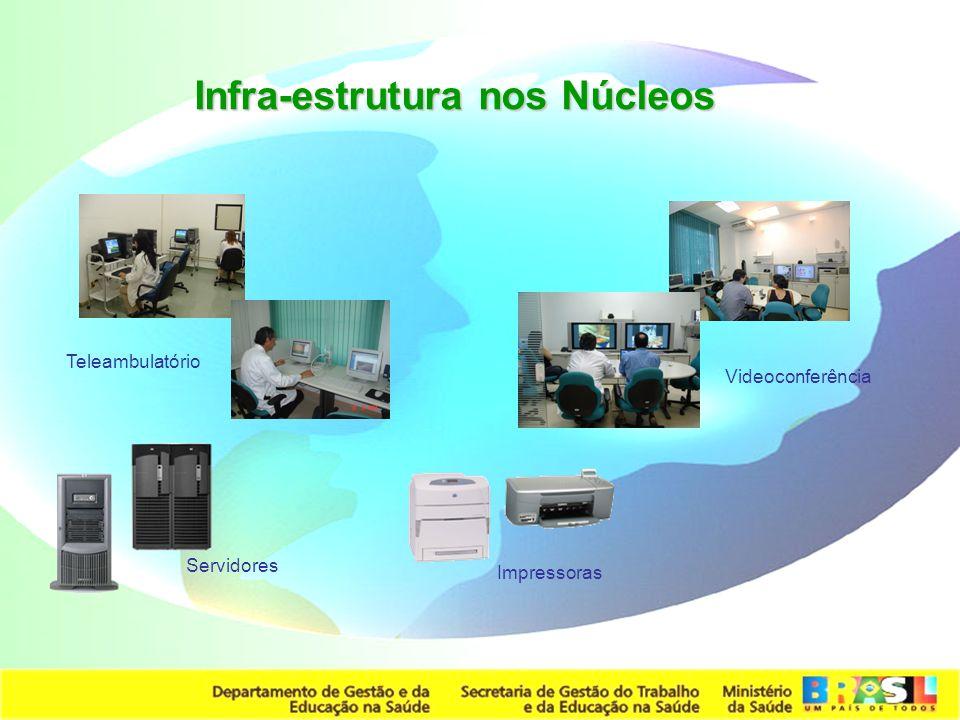 Secretaria de Gestão do Trabalho e da Educação na Saúde Infra-estrutura nos Núcleos Videoconferência Teleambulatório Servidores Impressoras