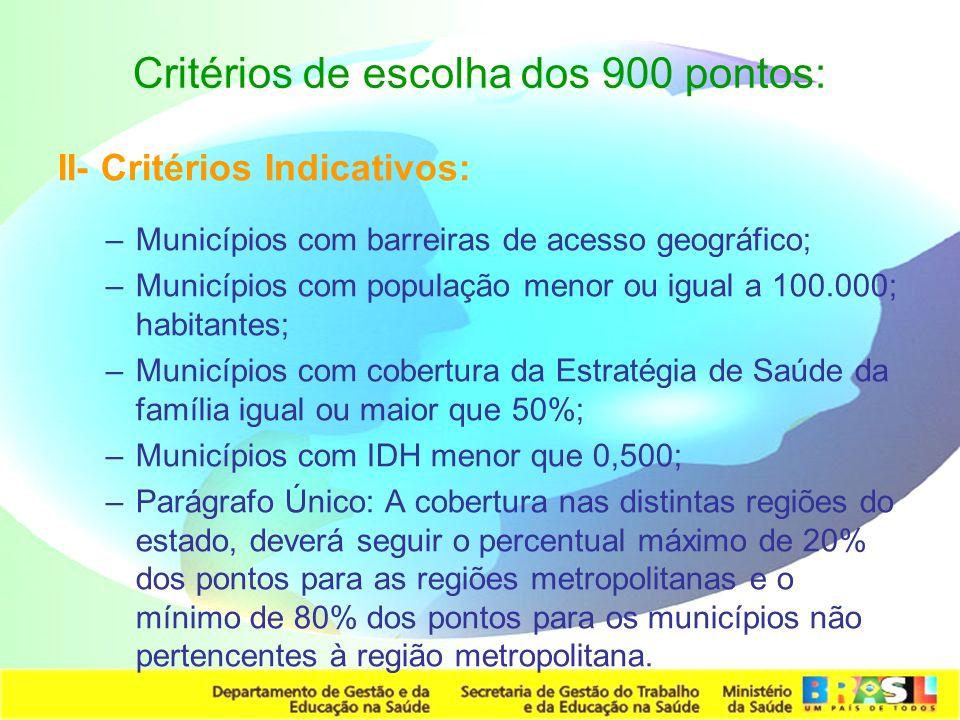 Secretaria de Gestão do Trabalho e da Educação na Saúde Critérios de escolha dos 900 pontos: II- Critérios Indicativos: –Municípios com barreiras de a