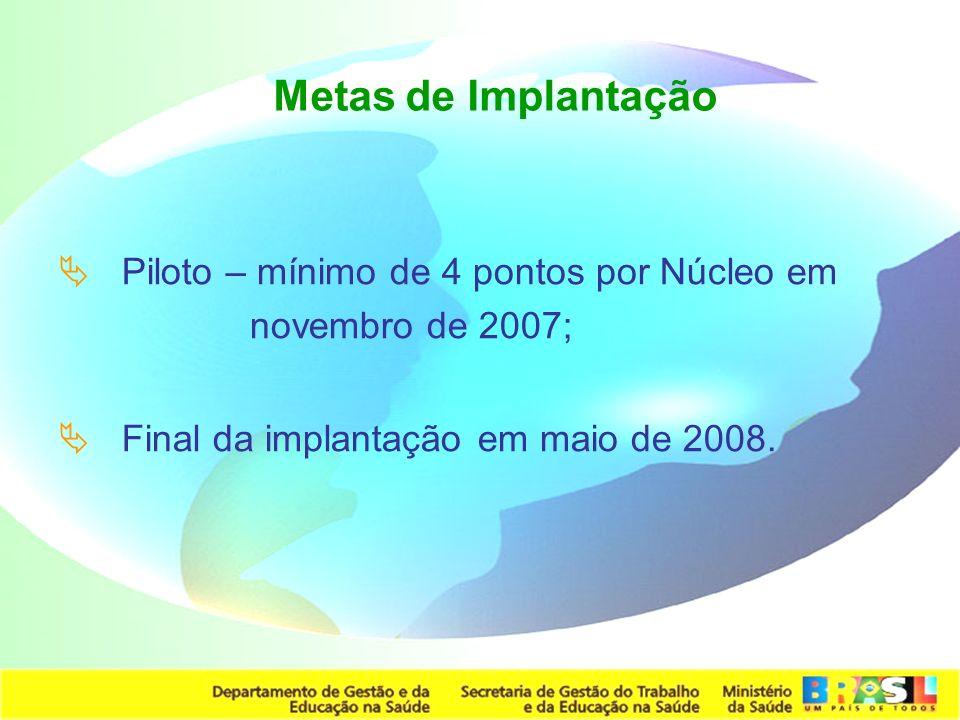 Secretaria de Gestão do Trabalho e da Educação na Saúde Metas de Implantação Piloto – mínimo de 4 pontos por Núcleo em novembro de 2007; Final da impl