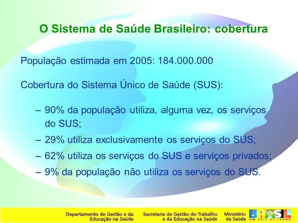 Secretaria de Gestão do Trabalho e da Educação na Saúde O Sistema de Saúde Brasileiro: cobertura População estimada em 2005: 184.000.000 Cobertura do