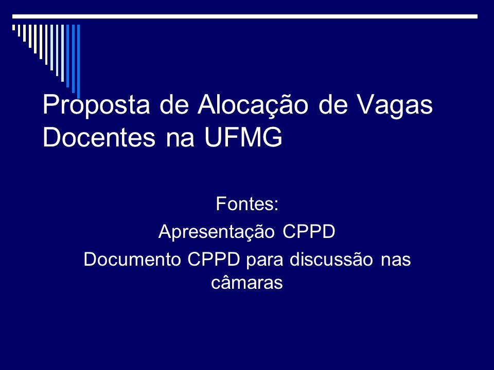 Proposta de Alocação de Vagas Docentes na UFMG Fontes: Apresentação CPPD Documento CPPD para discussão nas câmaras