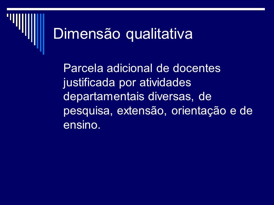 Dimensão qualitativa Parcela adicional de docentes justificada por atividades departamentais diversas, de pesquisa, extensão, orientação e de ensino.