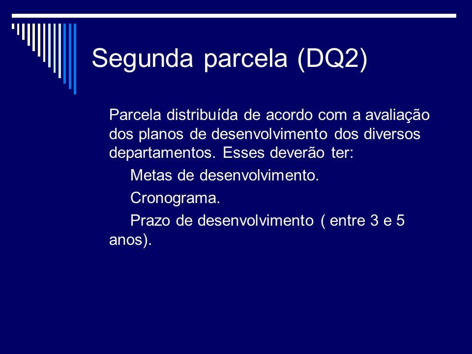 Segunda parcela (DQ2) Parcela distribuída de acordo com a avaliação dos planos de desenvolvimento dos diversos departamentos.