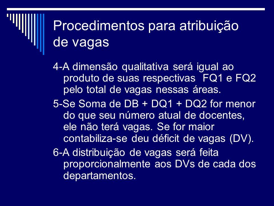 4-A dimensão qualitativa será igual ao produto de suas respectivas FQ1 e FQ2 pelo total de vagas nessas áreas.