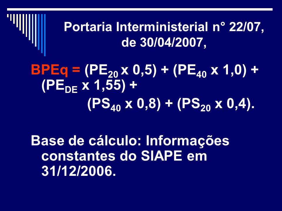 BPEq da UFMG = 3637