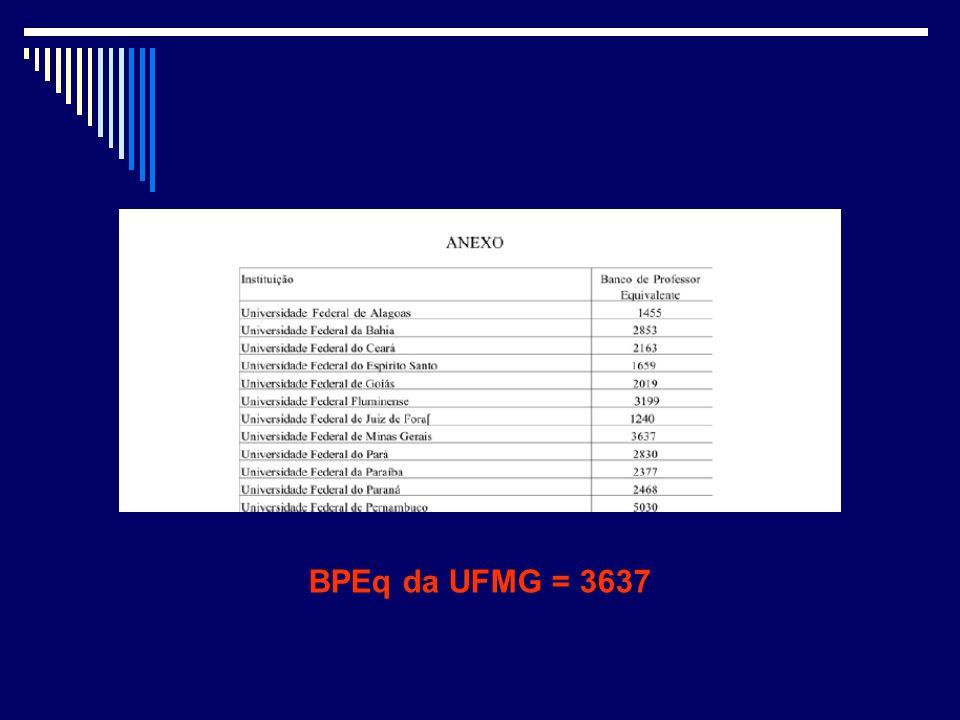 Exemplo Total de docentes UFMG: 2300 Dimensão de ensino (DET): 1457 (63%) 2300 – 1457= 843 docentes para outras atividades (produção e planejamento).