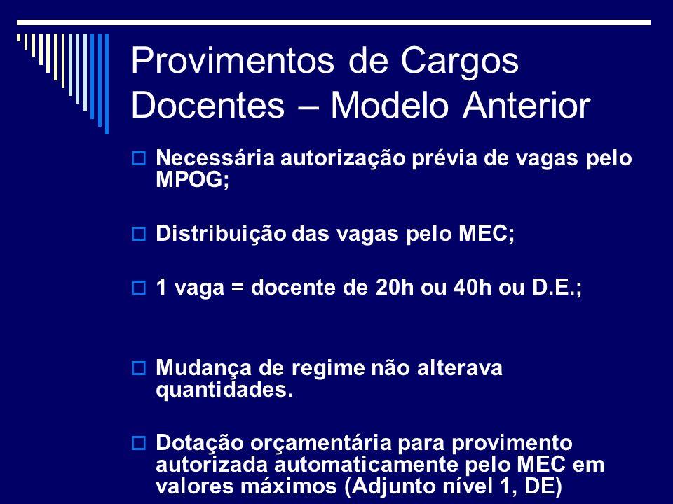 Provimentos de Cargos Docentes – Modelo Anterior Necessária autorização prévia de vagas pelo MPOG; Distribuição das vagas pelo MEC; 1 vaga = docente de 20h ou 40h ou D.E.; Mudança de regime não alterava quantidades.