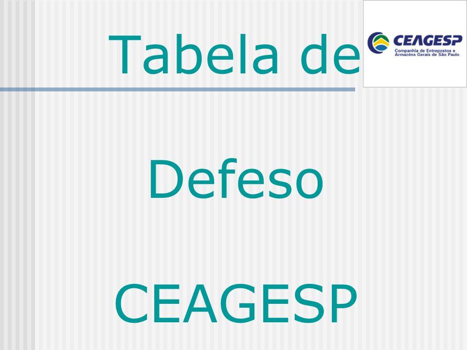 Tabela de Defeso CEAGESP