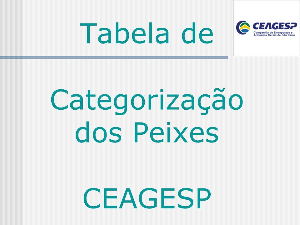 Tabela de Categorização dos Peixes CEAGESP