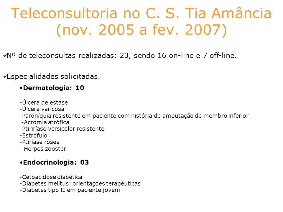 Teleconsultoria no C. S. Tia Amância (nov. 2005 a fev. 2007) Nº de teleconsultas realizadas: 23, sendo 16 on-line e 7 off-line. Especialidades solicit