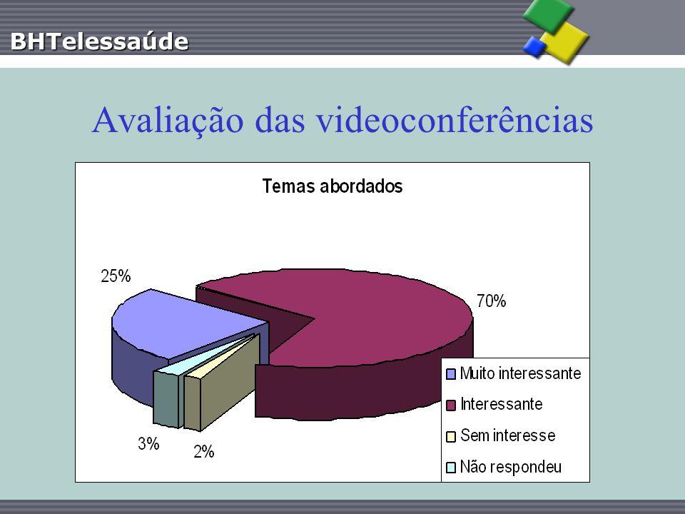 BHTelessaúde Avaliação das videoconferências