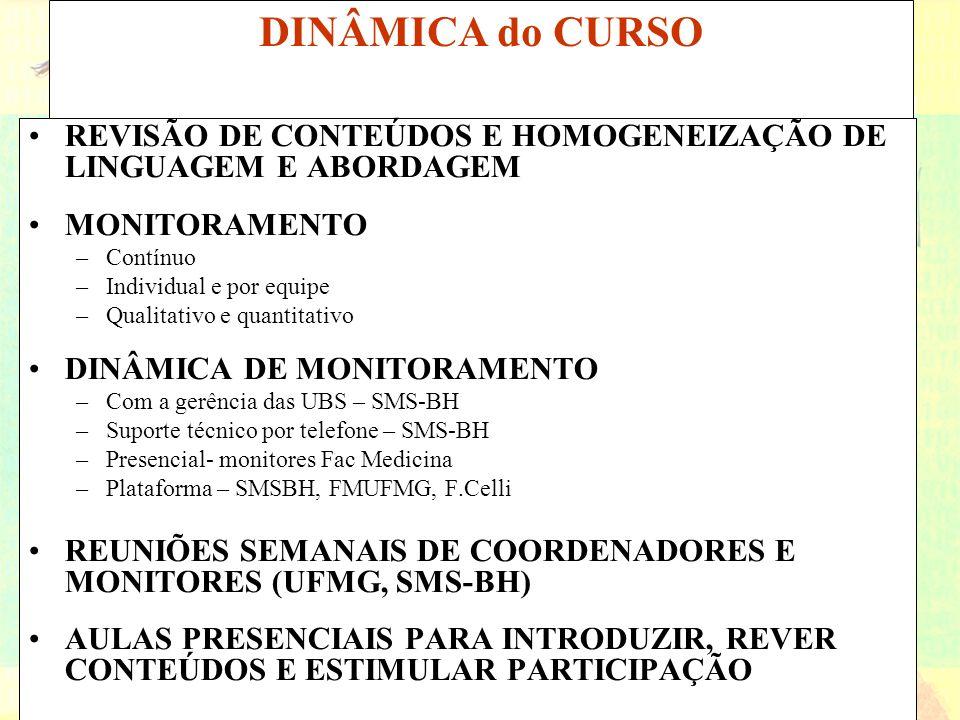 BHTelessaúde DINÂMICA do CURSO REVISÃO DE CONTEÚDOS E HOMOGENEIZAÇÃO DE LINGUAGEM E ABORDAGEM MONITORAMENTO –Contínuo –Individual e por equipe –Qualit