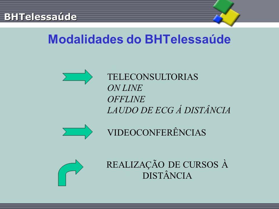BHTelessaúde CONTATOS Secretaria Municipal de Saúde da PBH Gestão Saúde em Rede Informações: 3277-7719 / 3261-530 e-mail: telessaude@ pbh.gov.br Faculdade de Medicina da UFMG Informações: 3248-9691 / 3248-9636 e-mail: nutel@ medicina.ufmg.br