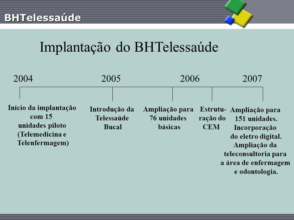 BHTelessaúde Implantação do BHTelessaúde Início da implantação com 15 unidades piloto (Telemedicina e Telenfermagem) 2004200520062007 Introdução da Te
