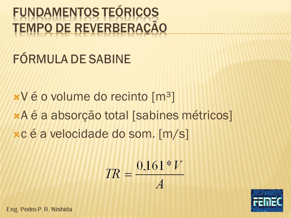 FÓRMULA DE SABINE V é o volume do recinto [m³] A é a absorção total [sabines métricos] c é a velocidade do som. [m/s] Eng. Pedro P. R. Nishida
