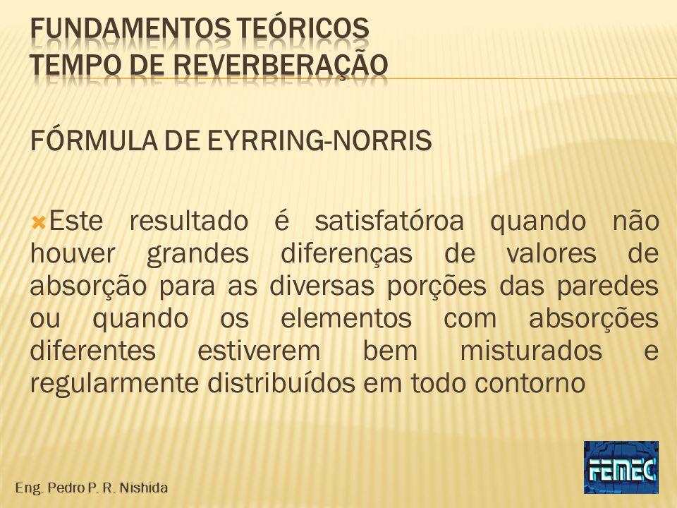 FÓRMULA DE EYRRING-NORRIS Este resultado é satisfatóroa quando não houver grandes diferenças de valores de absorção para as diversas porções das pared
