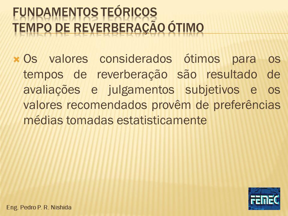 Os valores considerados ótimos para os tempos de reverberação são resultado de avaliações e julgamentos subjetivos e os valores recomendados provêm de
