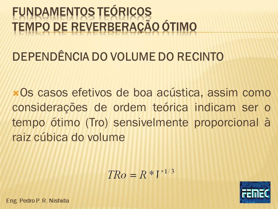 DEPENDÊNCIA DO VOLUME DO RECINTO Os casos efetivos de boa acústica, assim como considerações de ordem teórica indicam ser o tempo ótimo (Tro) sensivel