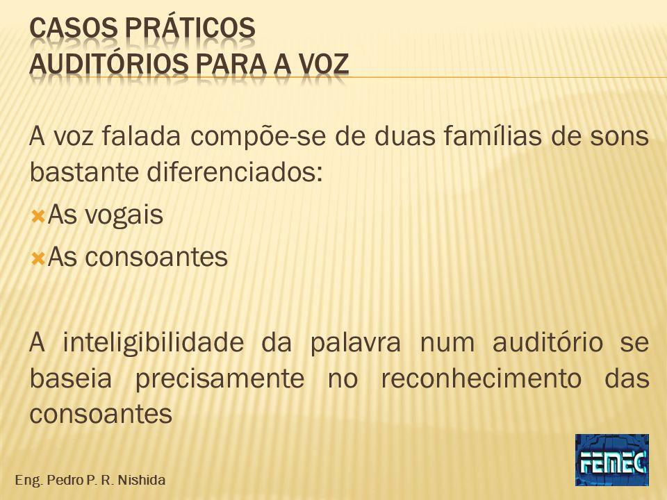 A voz falada compõe-se de duas famílias de sons bastante diferenciados: As vogais As consoantes A inteligibilidade da palavra num auditório se baseia