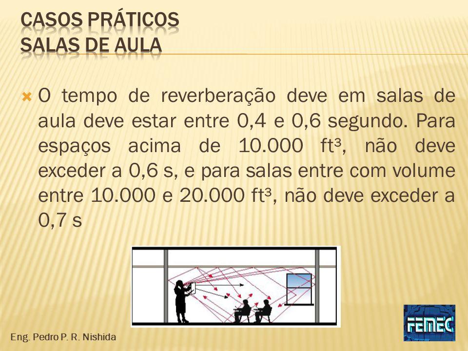 O tempo de reverberação deve em salas de aula deve estar entre 0,4 e 0,6 segundo. Para espaços acima de 10.000 ft³, não deve exceder a 0,6 s, e para s